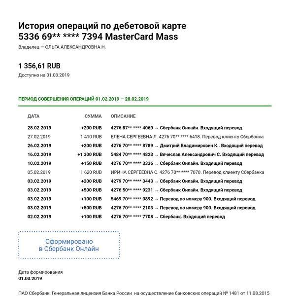 Выписка с карты стерилизации Февраль 2019 г.
