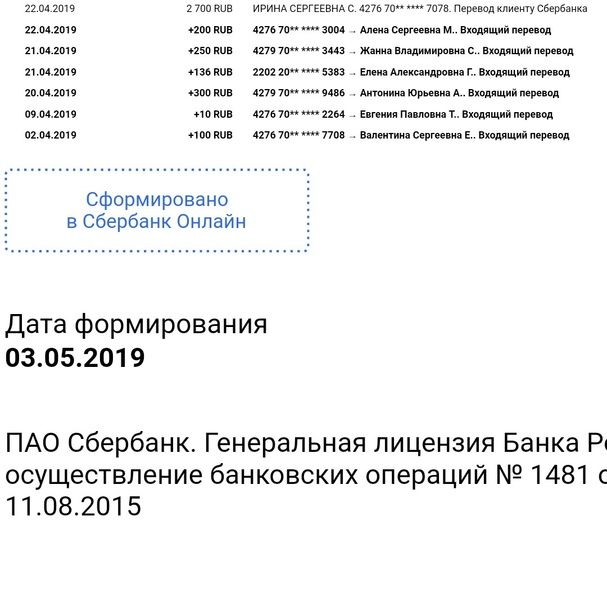 Выписка с карты стерилизации апрель 2019 г.