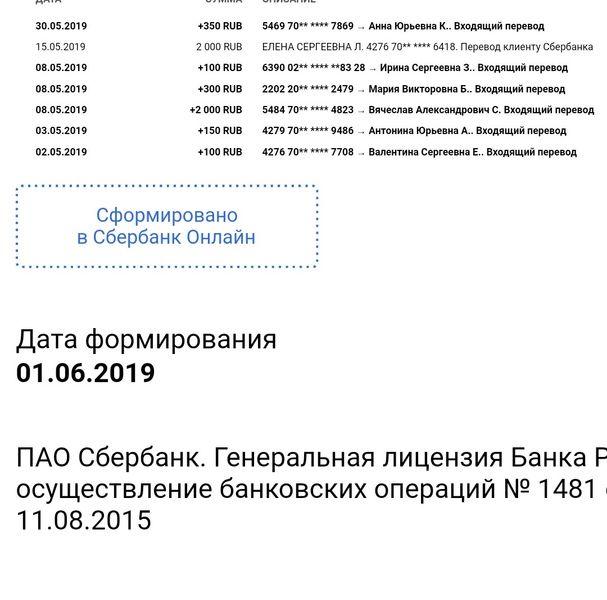 Выписка с карты стерилизации за май 2019 г.
