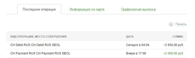 Поступления на карту стерилизации Апрель 2020 г.